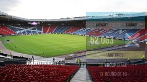 有没有想去的?2020年欧洲杯球场一览