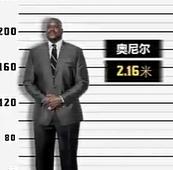以奥胖身材作为参考!NBA历史上部分最高的球员合辑