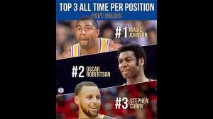 现役詹库杜上榜!美媒评NBA各位置历史前三:中锋争议最大?